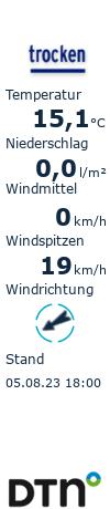 Aktuelle Daten von der Wetterstation Olpe © Meteomedia