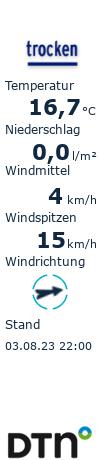 Wetterstation Buckow